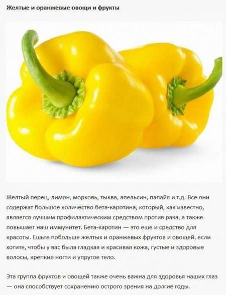 Что кроется в цвете овощей и фруктов?