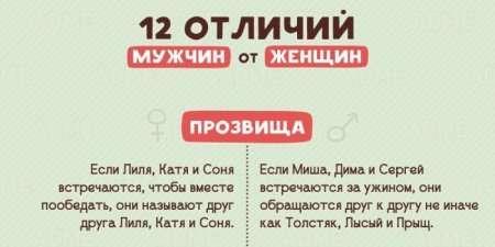 12 отличий