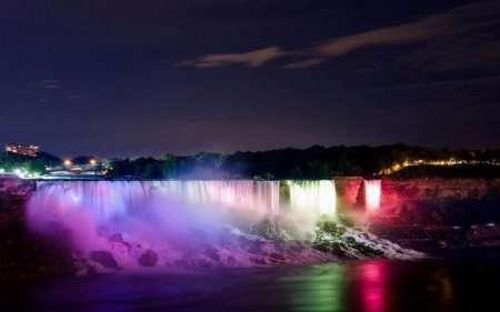 самый большой водопад мира
